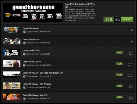 И это в Украине низкие цены в Steam?